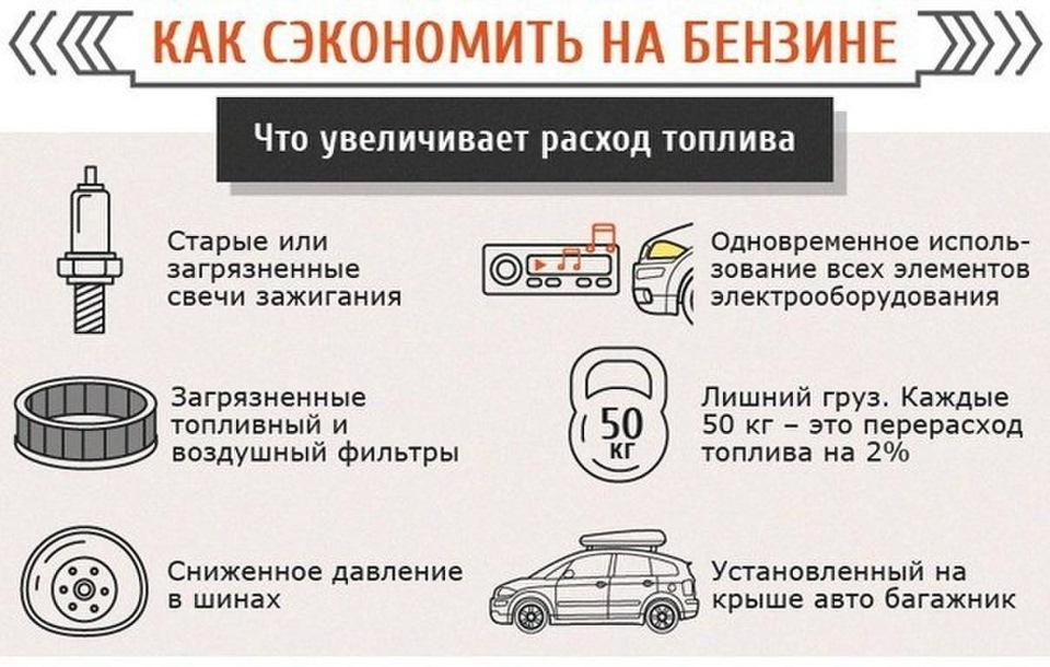 Сэкономить на бензине